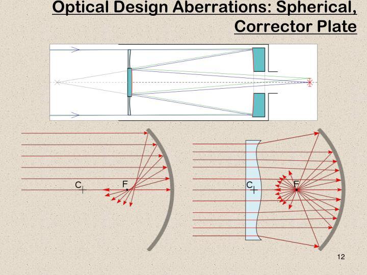 Optical Design Aberrations: Spherical, Corrector Plate