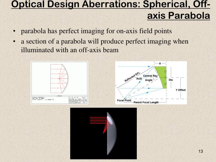 Optical Design Aberrations: Spherical, Off-axis Parabola