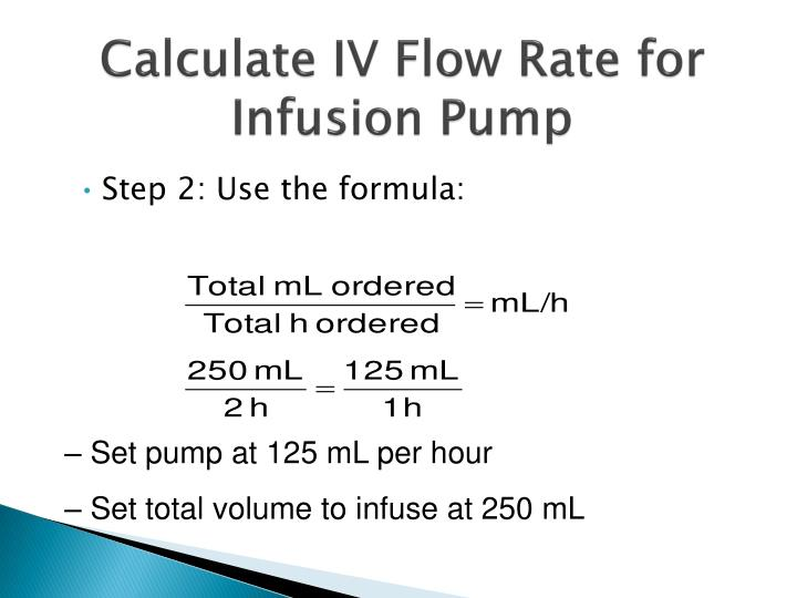 Calculate IV