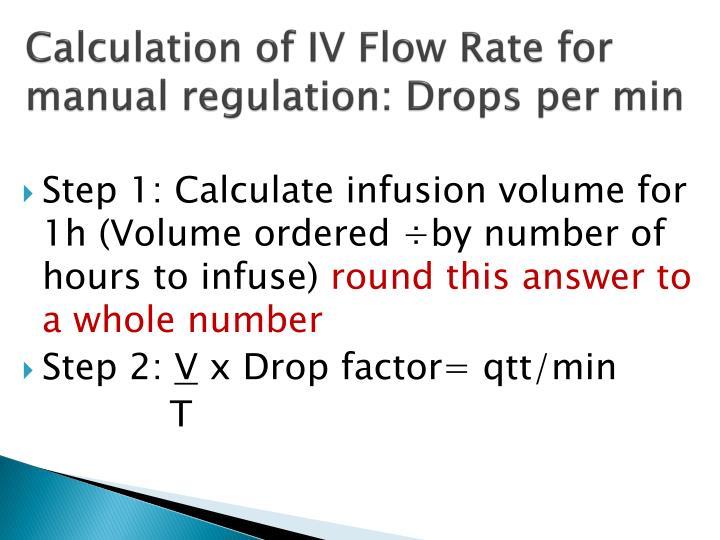 Calculation of IV