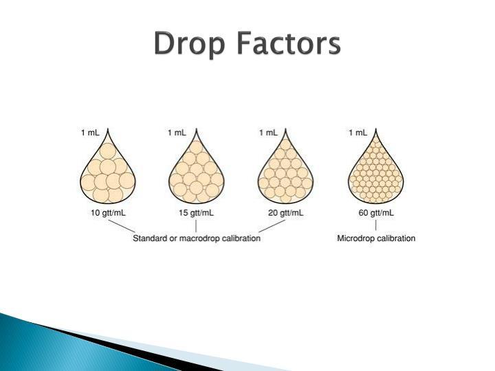 Drop Factors