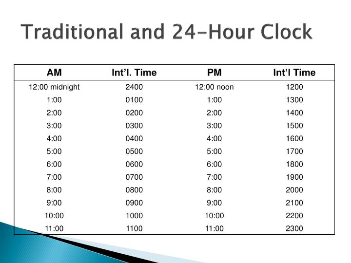 Traditional and 24-Hour Clock