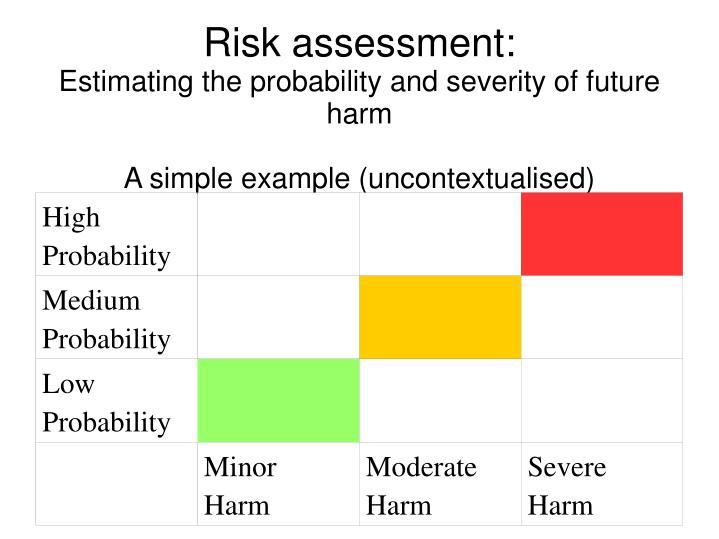 Risk assessment: