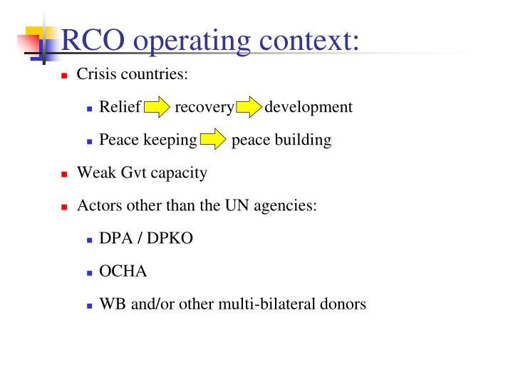 RCO operating context:
