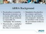 arra background2