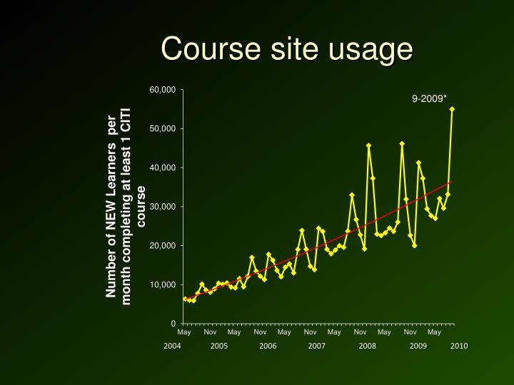 Course site usage