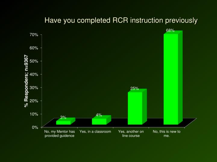 Have you completed RCR instruction previously