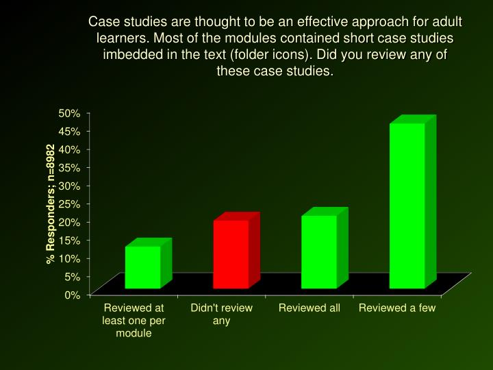 Case studies are thought to be an effective approach for adult learners. Most of the modules contained short case studies imbedded in the text (folder icons). Did you review any of these case studies.