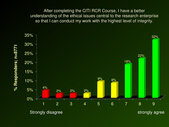 After completing the CITI RCR Course, I have a better understanding of the ethical issues central to the research enterprise so that I can conduct my work with the highest level of integrity.