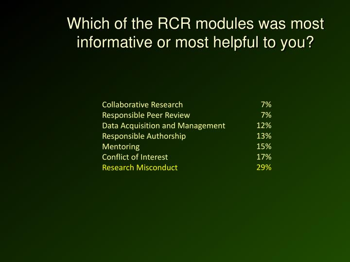 Which of the RCR modules was most informative or most helpful to you?