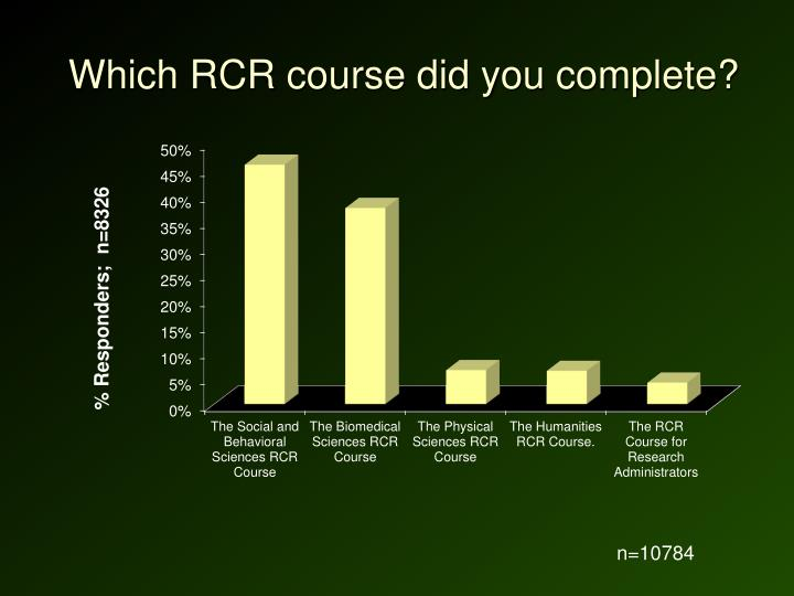 Which RCR course did you complete?