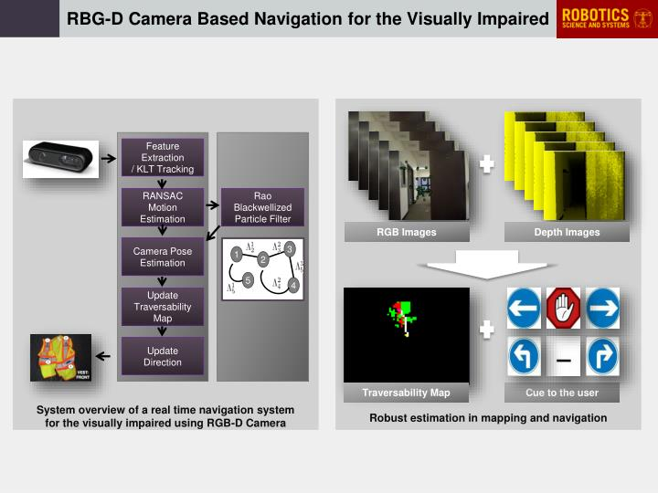 RBG-D Camera Based Navigation for the Visually Impaired