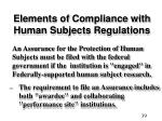 elements of compliance with human subjects regulations
