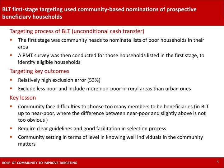 BLT first-stage targeting used community-based nominations of