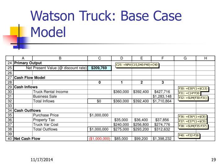 Watson Truck: Base Case Model