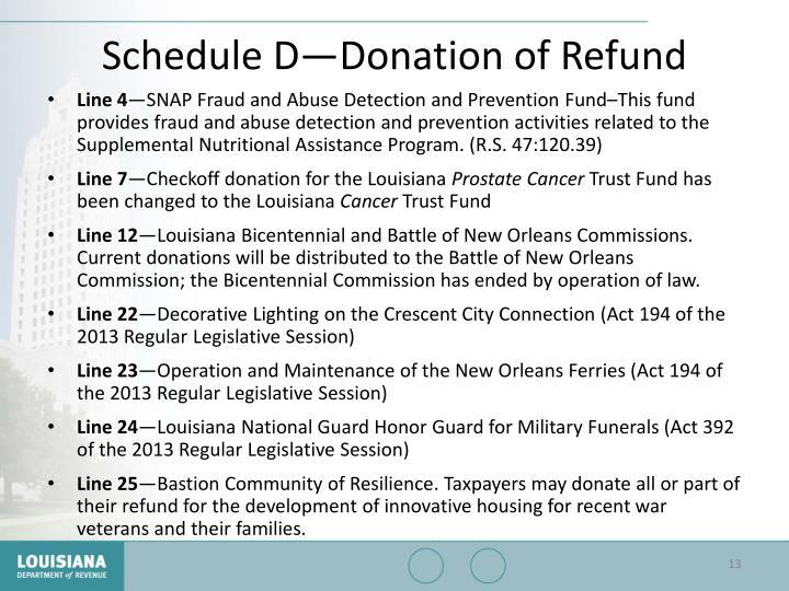 Schedule D—Donation of Refund