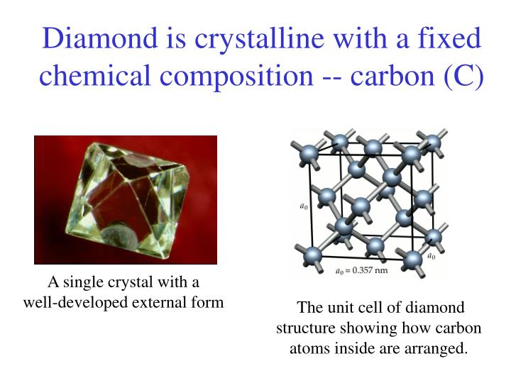Diamond is crystalline with a fixed chemical composition -- carbon (C)