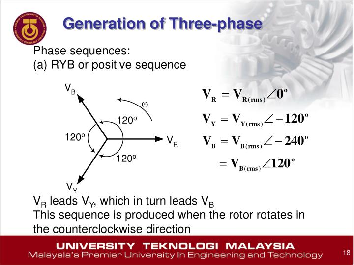 Phase sequences: