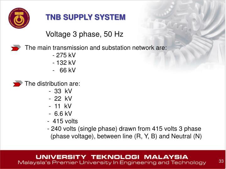 TNB SUPPLY SYSTEM