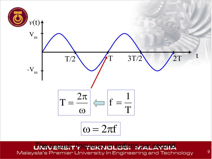 The angular frequency in radians per second