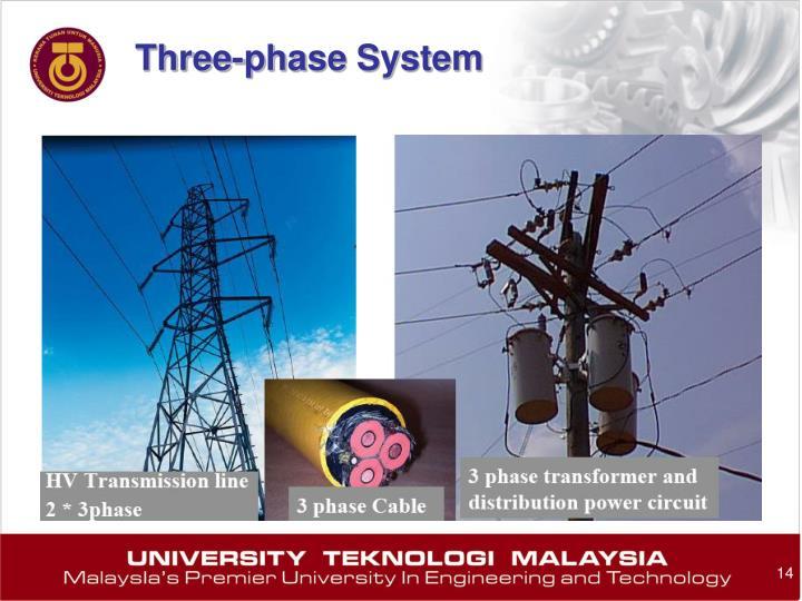 Three-phase System