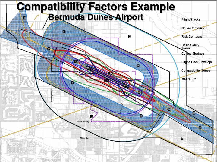 Compatibility Factors Example
