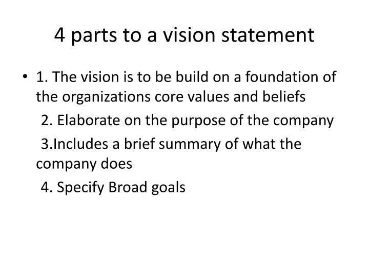 4 parts to a vision statement