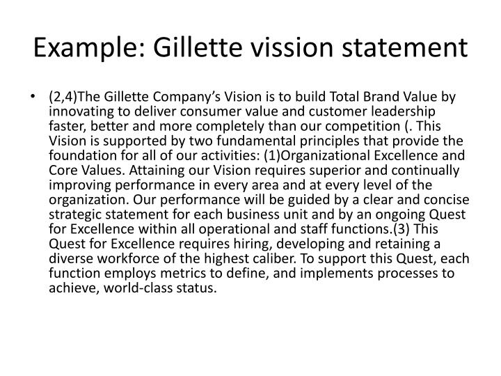 Example: Gillette