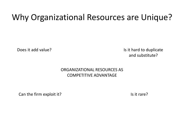 Why Organizational Resources are Unique?