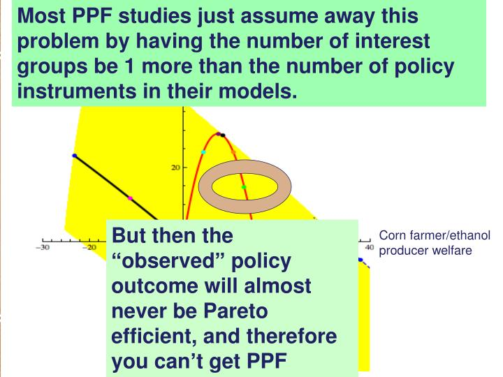 Most PPF studies just assume away this problem by having the number of interest groups be 1 more than the number of policy instruments in their models.
