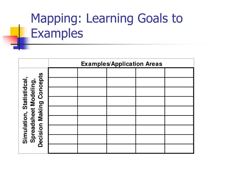 Mapping: Learning Goals to Examples