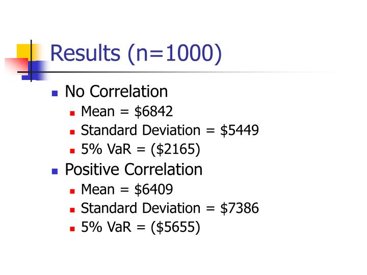 Results (n=1000)