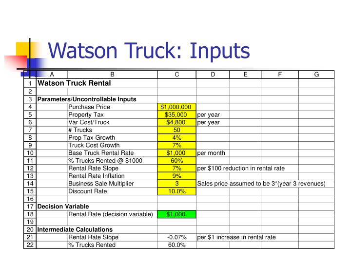 Watson Truck: Inputs