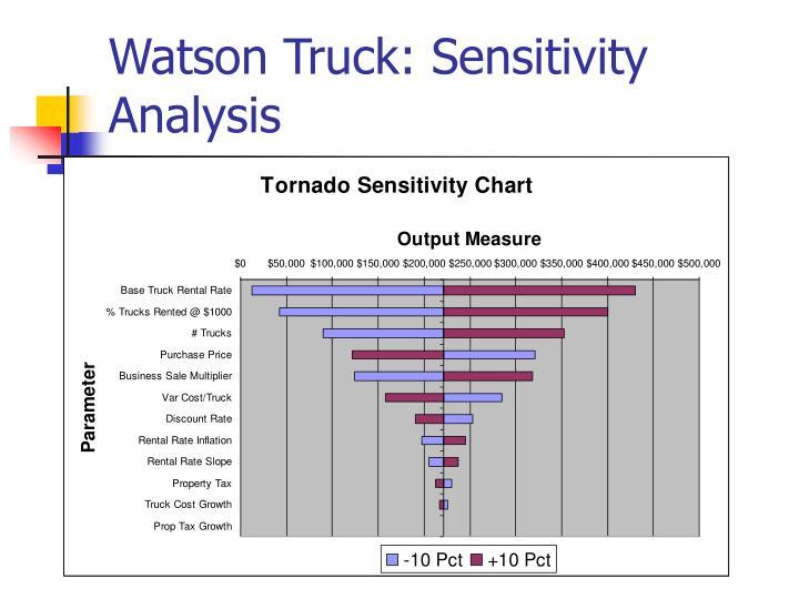 Watson Truck: Sensitivity Analysis