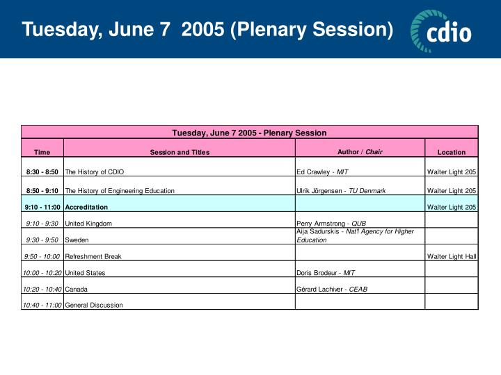 Tuesday, June 7  2005 (Plenary Session)