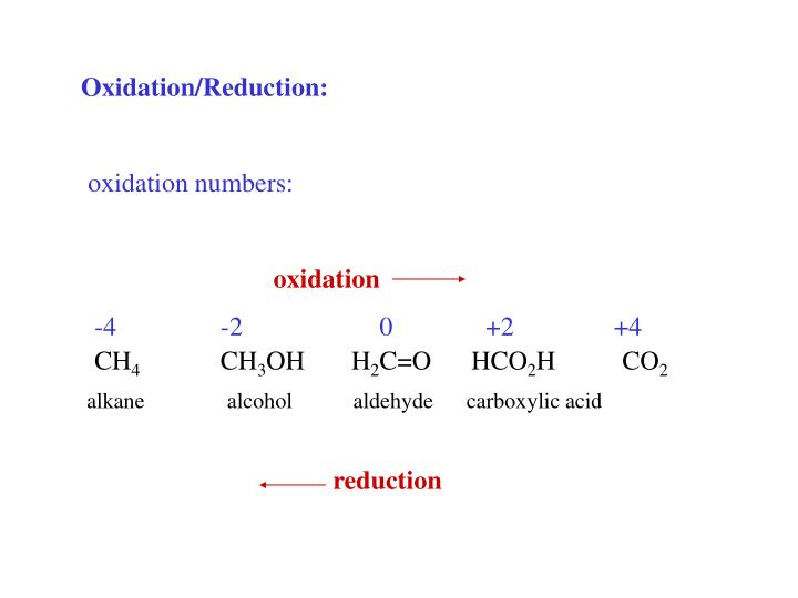 Oxidation/Reduction: