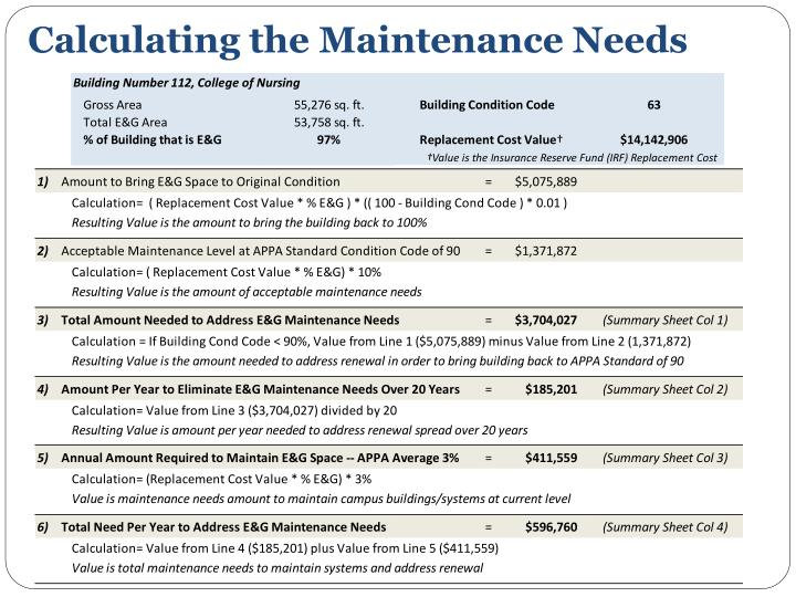 Calculating the Maintenance