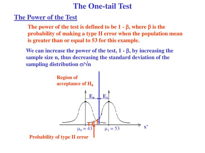 The One-tail Test