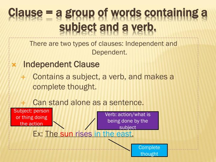 Clause = a group of words containing a subject and a verb.