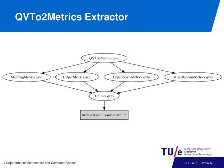 QVTo2Metrics Extractor