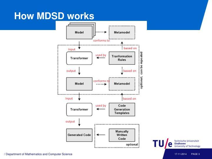 How MDSD works