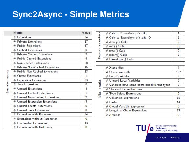 Sync2Async -