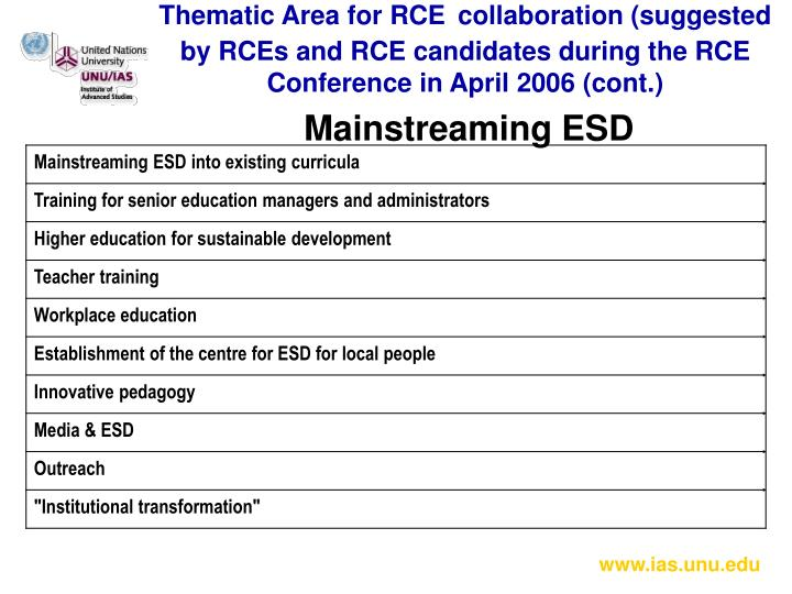 Thematic Area for RCE