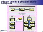 excavator modeling simulation testbed tool categories view