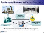 fundamental problem in factory simulation