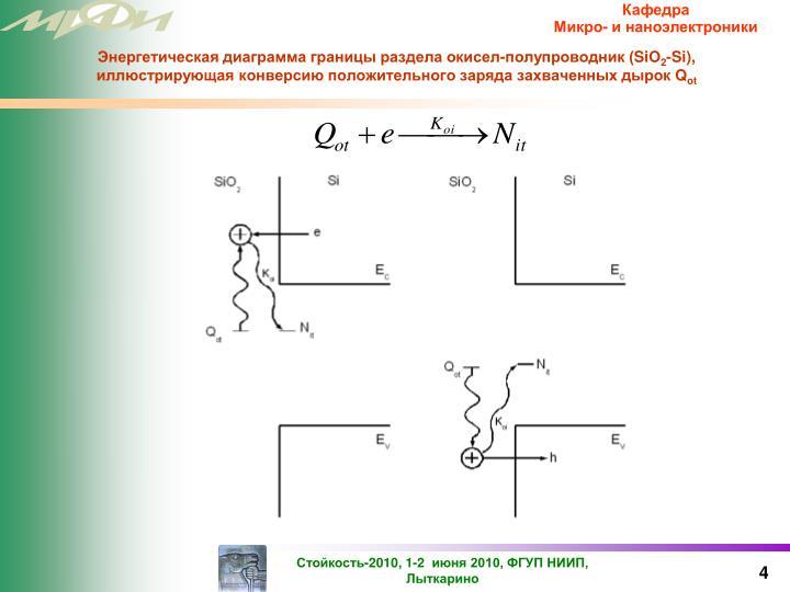 Энергетическая диаграмма границы раздела окисел-полупроводник (