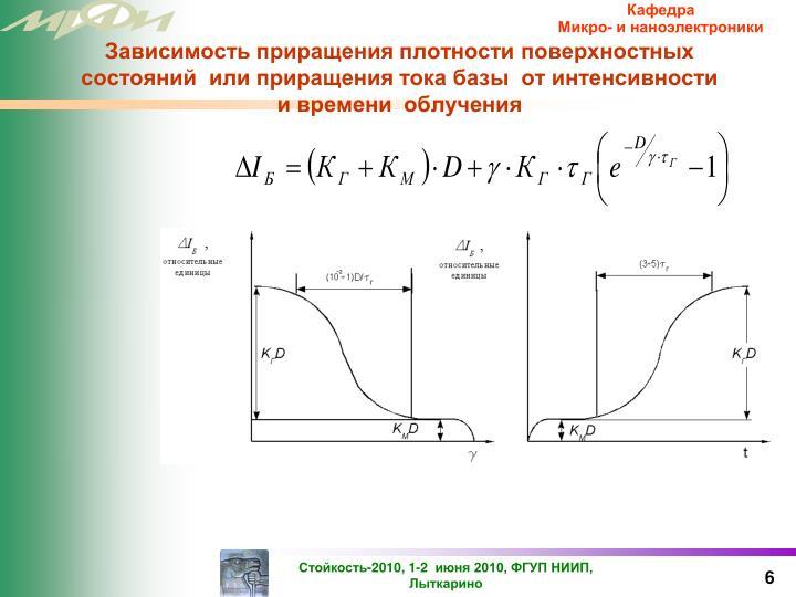 Зависимость приращения плотности поверхностных состояний  или приращения тока базы  от интенсивности  и времени  облучения