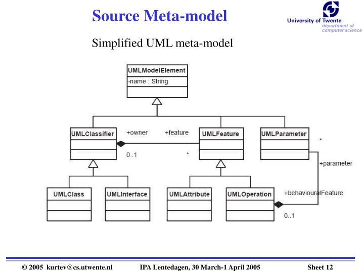 Source Meta-model