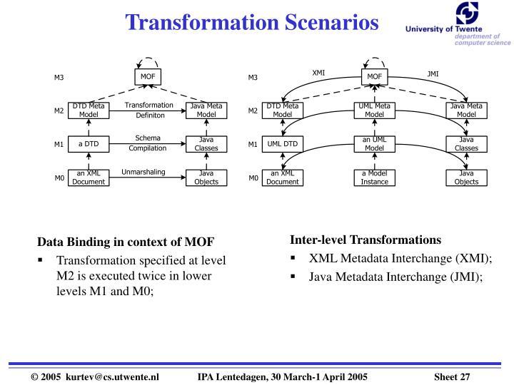 Transformation Scenarios