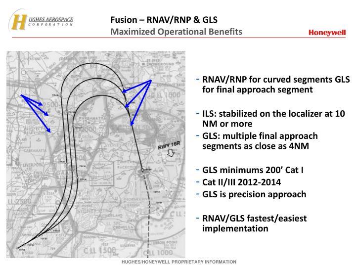 Fusion – RNAV/RNP & GLS